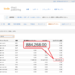 キング・ちんの電子書籍収入公開(リアルデータ付)